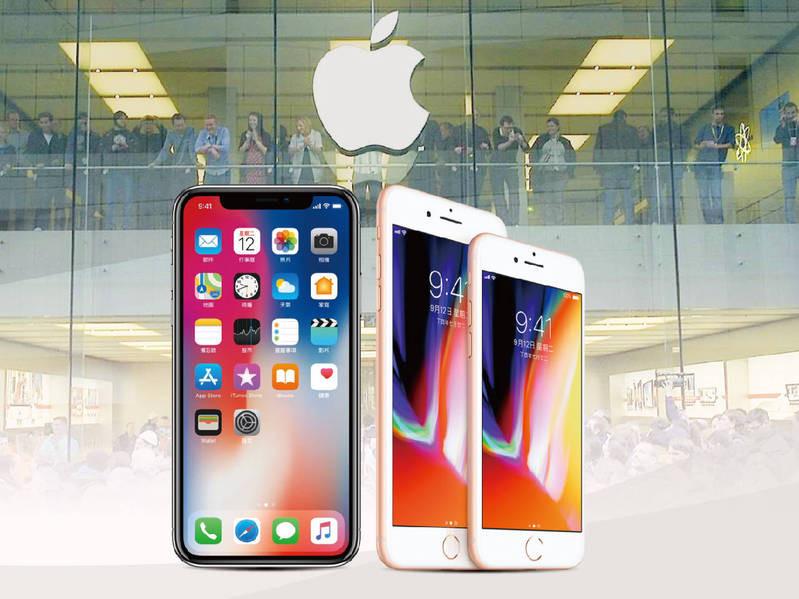 iPhone X亮相利多?利空?