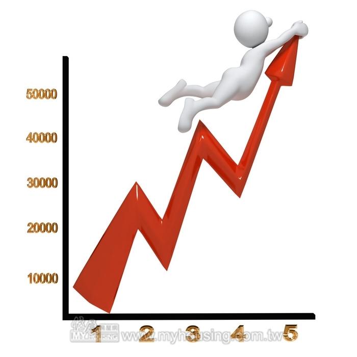 5大銀行10月新承做房貸 月增近74億