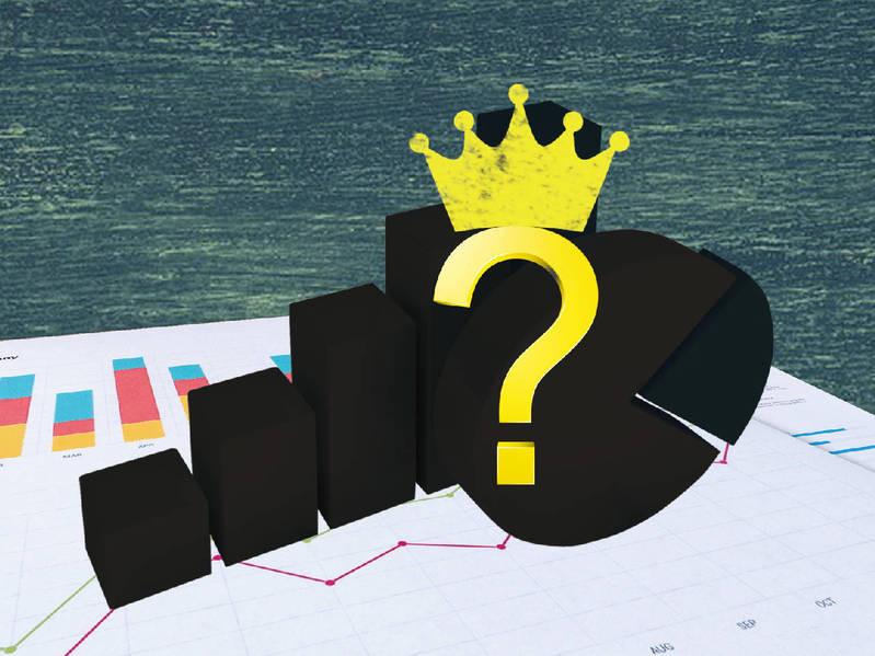 誰是財報王