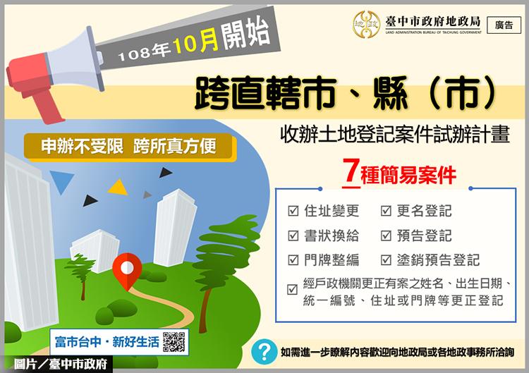 7項簡易土地登記案 可跨縣市申辦