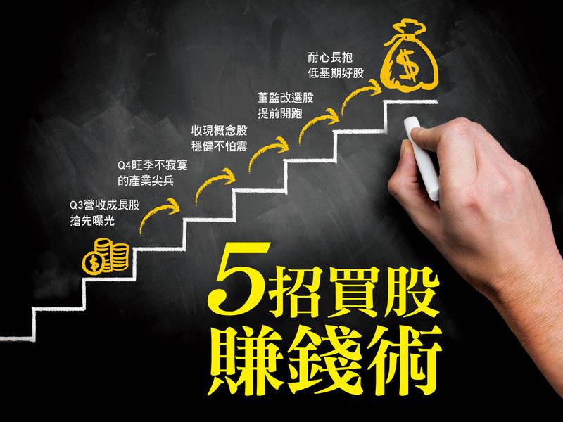 5招買股賺錢術